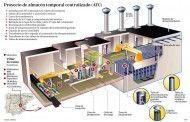 Ecologistas pide cancelar definitivamente el proyecto del silo nuclear que la sentencia del TSJCM hace