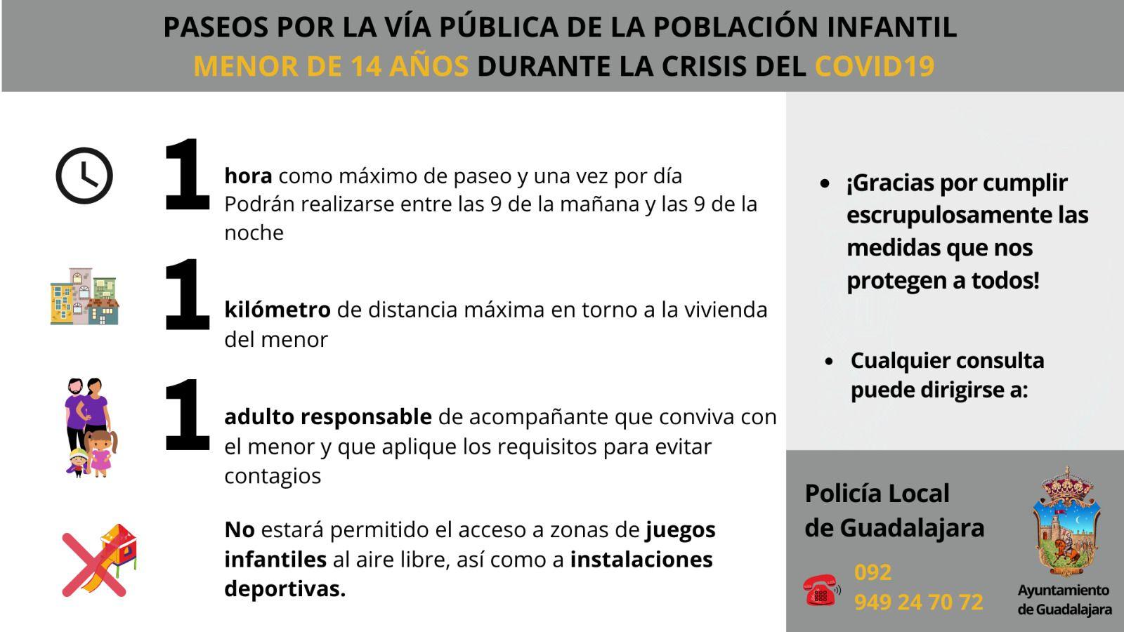 El Ayuntamiento de Guadalajara pide a la ciudadanía que cumpla escrupulosamente las pautas con las que los menores de 14 años pueden dar paseos acompañados