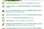 Talavera se suma al I Día Internacional de Concienciación sobre la Pérdida y el Desperdicio de Alimentos