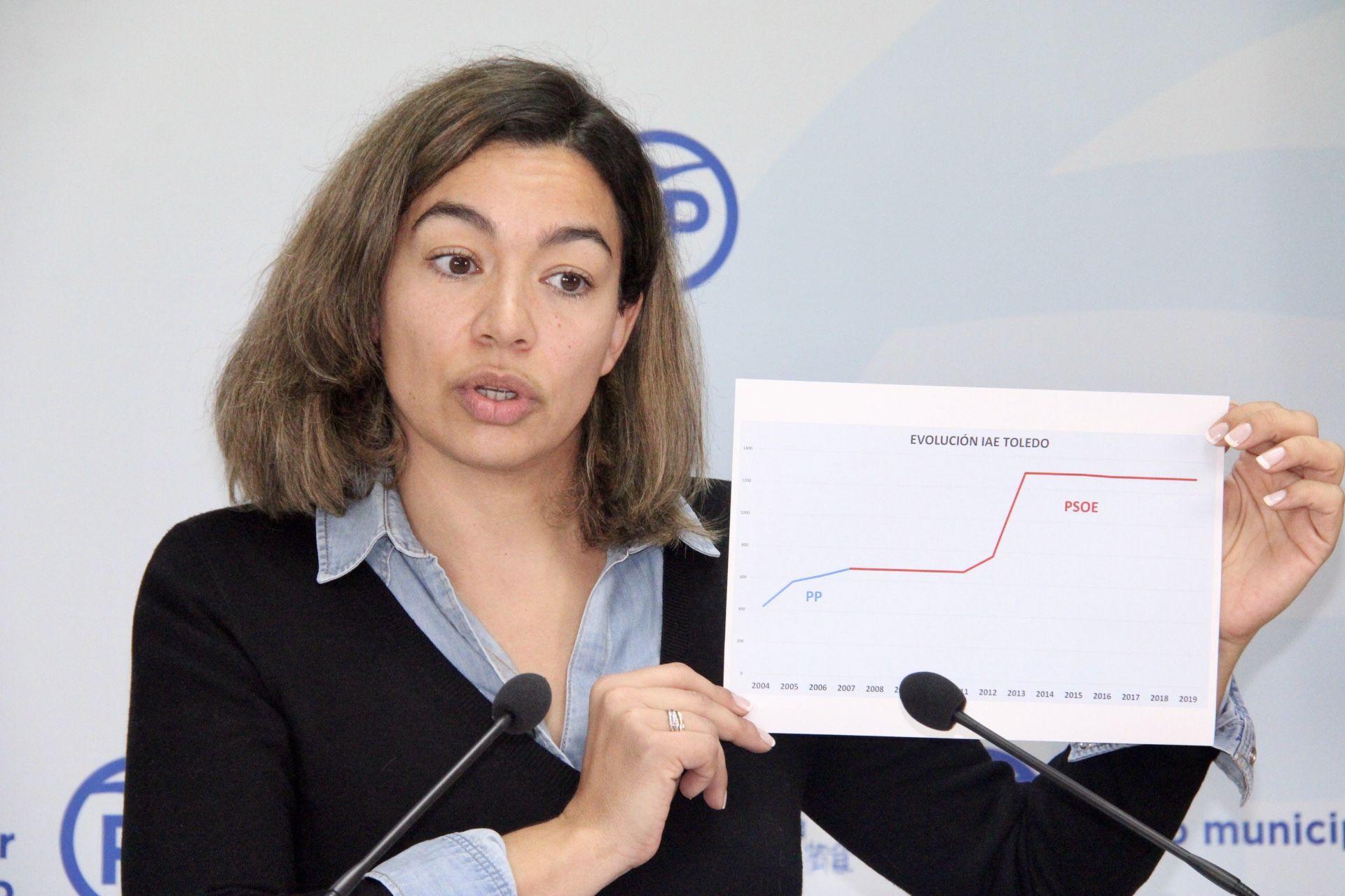 """Alonso: """"Es más necesario que nunca bajar la curva fiscal que el PSOE ha generado en Toledo los últimos 13 años"""""""