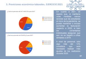 8 DE CADA 10 EMPRESAS Y AUTÓNOMOS DE LA PROVINCIA DE CIUDAD REAL REDUJERON SU FACTURACIÓN EN 2020 RESPECTO A 2019