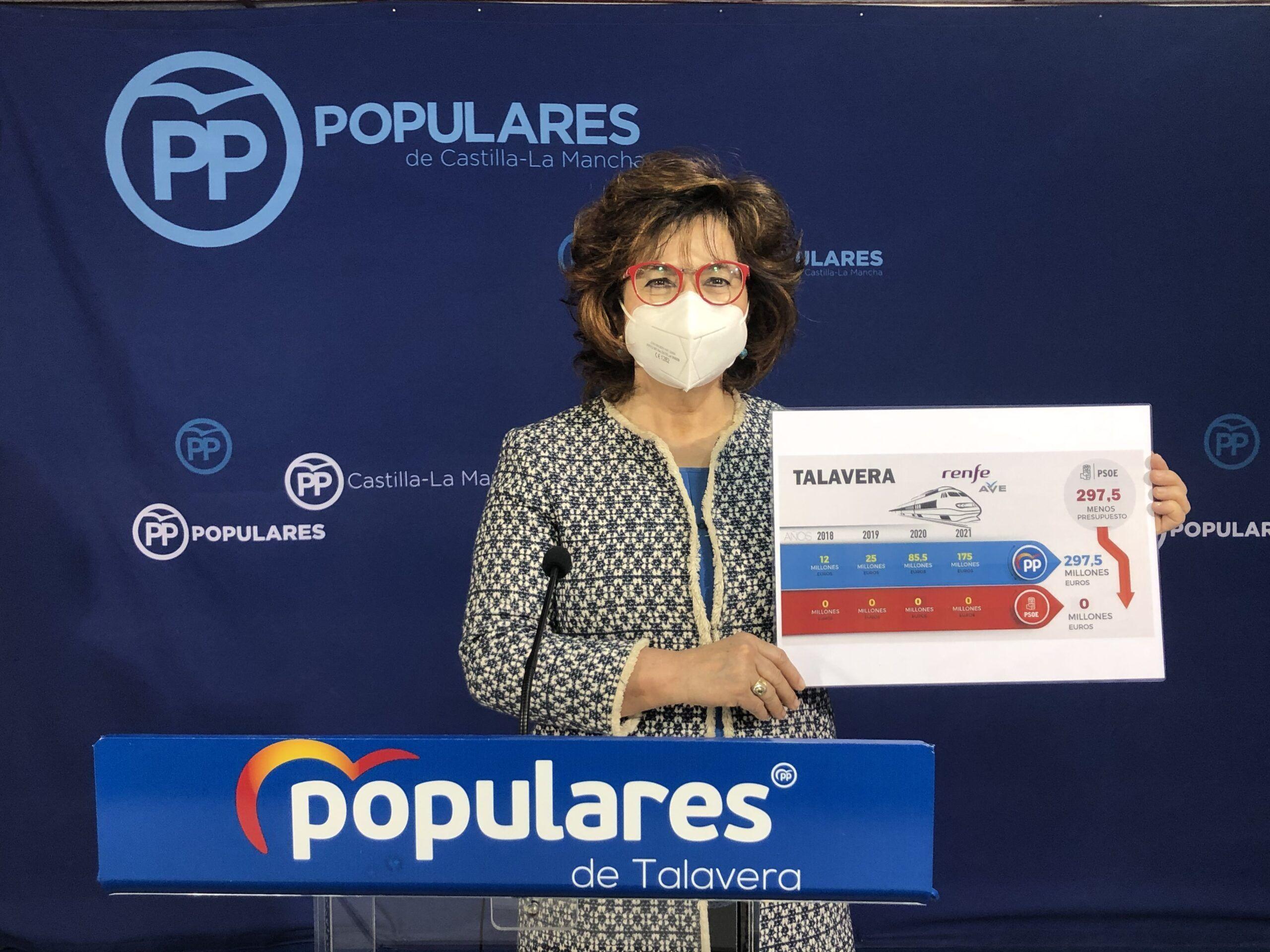 El PP exige a Sánchez la financiación íntegra del soterramiento del AVE